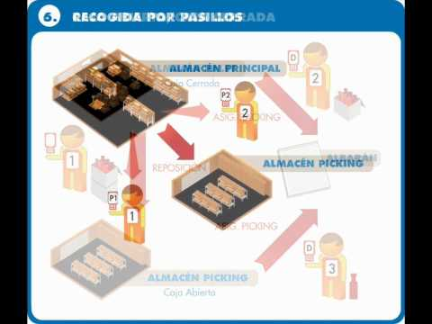 Métodos de Picking SGA