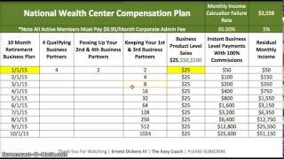 FULLY EXPLAINED Compensation Plan | National Wealth Center Review & Proof | Numbers Don't Lie
