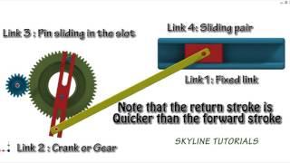 getlinkyoutube.com-Whitworth Quick Return Mechanism| Best Animation| Slider Crank Inversion_2