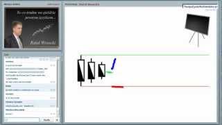getlinkyoutube.com-Moment kupna (formacje świecowe) i 3 metody na automatyczne wyznaczanie kierunku trendu