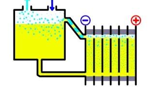 getlinkyoutube.com-Электролизёр и газ Брауна. Обратный клапан.