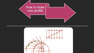 How to draw cam profile (offset follower) - PART II
