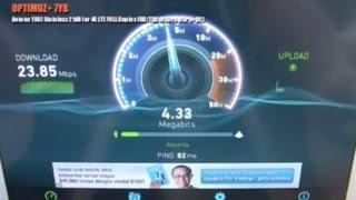 Hasil test Modem Bolt 4G LTE HSDPA HSPA+ DC-HSPA dgn Antena YAGI Stainless OPTIMUZ+ 7YB 21dB