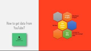 Youtube Data API v3 : How to use Youtube api v3 to extract data from youtube