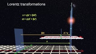 getlinkyoutube.com-Uncanny Relativity: Lorentz Transformations - the easy intuitive way