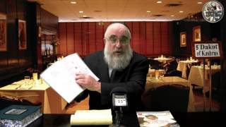 The Kosher Supervision Guide