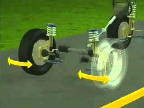 Entendiendo los conceptos de la alineación de ruedas
