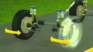 getlinkyoutube.com-Entendiendo los conceptos de la alineación de ruedas