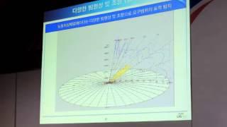getlinkyoutube.com-위상배열 레이더의 기본 개념