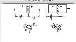 getlinkyoutube.com-Transistor Action