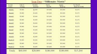 getlinkyoutube.com-How To Become A Millionaire In Two Years Buying One House Per Month - Real Estate Investing