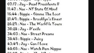 New York's Finest - 1 Hour Mix - 90's Rap (Biggie, Jay-Z, Nas)