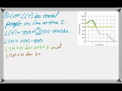 Calc AB 2010 FRQ #3