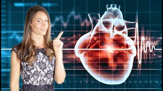 getlinkyoutube.com-Congestive Heart Failure