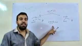 getlinkyoutube.com-باب الفتح والإمالة وبين اللفظين ج5 د/ أحمد عبدالحكيم