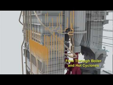 Clean Coal Plant Boiler Operation - ABA Conference