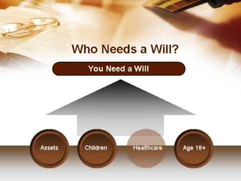 Overview of Last Will and Testament
