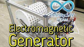 Infinity SAV© - Electromagnetic Generator 10kW FREE ENERGY