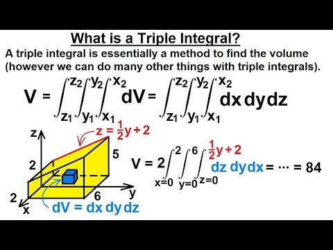 Calculus 3: Triple Integrals (1 of 25) What is a Triple Integral?