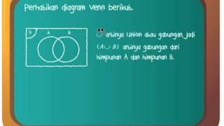 Pengenalan diagram venn youtube ccuart Image collections