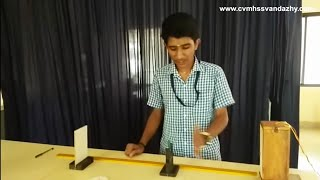 convex lens class 12 phy lab,Kerala syllabus.cvm hss