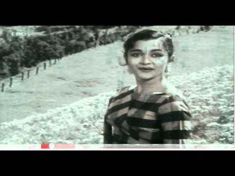 Ye Aankhe Uff Yu Maa Played on Mouth Organ By Dr.N.R.Kamath (Film : Jab Pyar Kisi Se Hota Hai)