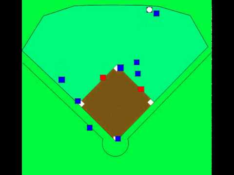 Baseball Defense DoubleCut4 RC