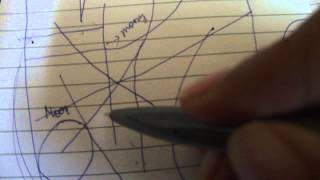 getlinkyoutube.com-wealth indications in detail more points palmistry