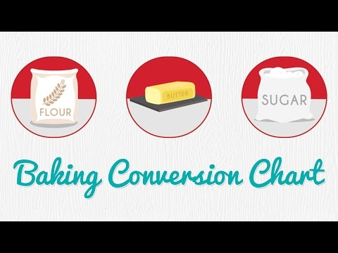 Weight Conversion Chart for Baking - Gemma's Bold Baking Bootcamp Ep 1