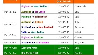 getlinkyoutube.com-Womens T20 World Cup 2016 Schedule & Time Table