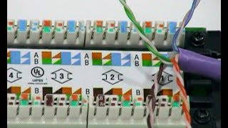 getlinkyoutube.com-Giganet Cat6 U/UTP Patch Panel Termination