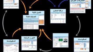getlinkyoutube.com-شرح كامل و بسيط لاقوي برنامج محاسبي و اداري