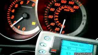 Quick 0-60 test without launching my 2011 Mazdaspeed3 GT3076R ...