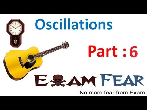 Physics Oscillations part 6 (Simple harmonic Motion Displacement Time Graph) CBSE class 11