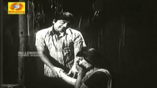getlinkyoutube.com-Kuliru Koranu || Chirikkudukka || Malayalam Film Song