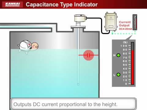 Capacitance Type Level Meter | KANSAI Automation Co., Ltd.