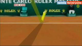 getlinkyoutube.com-Hawk Eye Djokovic