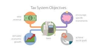 Avoiding Corporate Tax