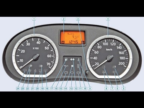 Тест Диагностика приборной панели Renault