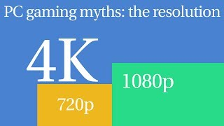 getlinkyoutube.com-PC Gaming Myths #1: 720p vs 1080p vs 4K. How much can your eye see?