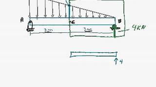 getlinkyoutube.com-ISLEY-2 Forças Internas/Força cortante, Força normal e momento 7.6 HIBBELER 12 ed.