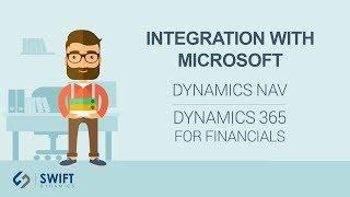 getlinkyoutube.com-Microsoft Dynamics NAV Integration with Microsoft Dynamics CRM