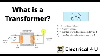 getlinkyoutube.com-Working of Transformer