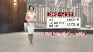 "getlinkyoutube.com-빚내서 오피스텔 투자...""나 어떡해"" / YTN"