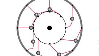 getlinkyoutube.com-Irıs Gravity Motor