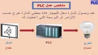 getlinkyoutube.com-الدرس الأول: مقدمة عن PLC وتعريفه وملخص عمله