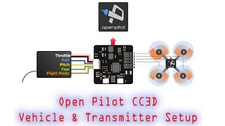 getlinkyoutube.com-How to configure Open Pilot CC3D Flight Controller with Ground Controller Station v14.10 Mini Me