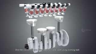 getlinkyoutube.com-How Car Engine Works