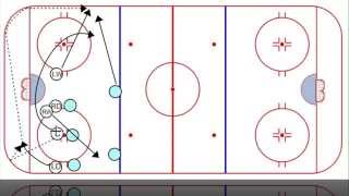 getlinkyoutube.com-You Asked for It: Face-Off Strategies