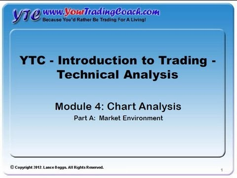 YTC Intro to Technical Analysis (Module 4A) - Chart Analysis - Market Environment